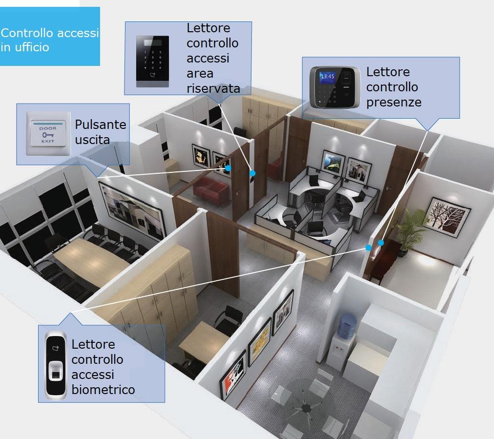 Configurazione di un controllo accessi in ufficio